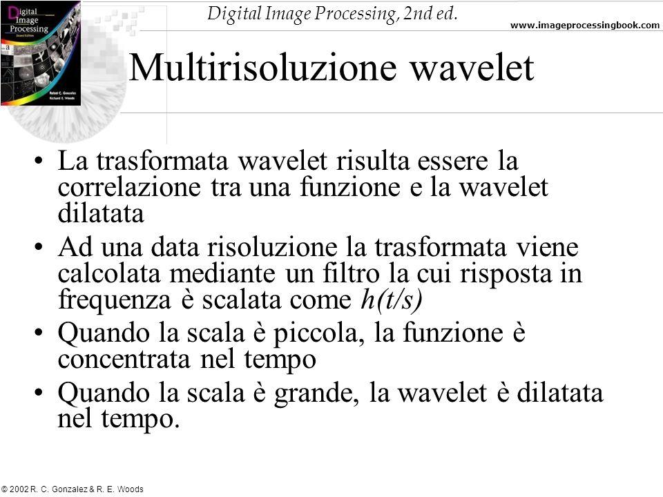 Multirisoluzione wavelet