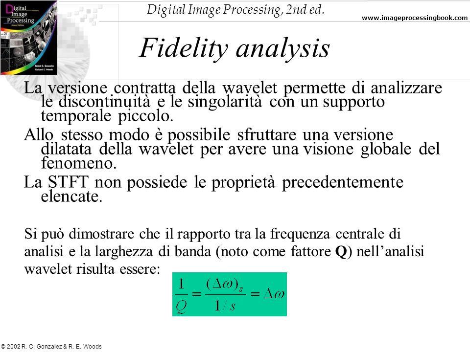 Fidelity analysis La versione contratta della wavelet permette di analizzare le discontinuità e le singolarità con un supporto temporale piccolo.