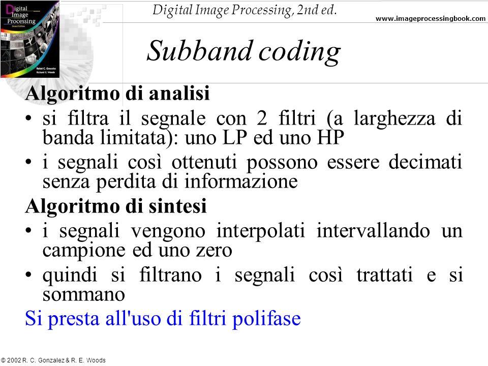 Subband coding Algoritmo di analisi