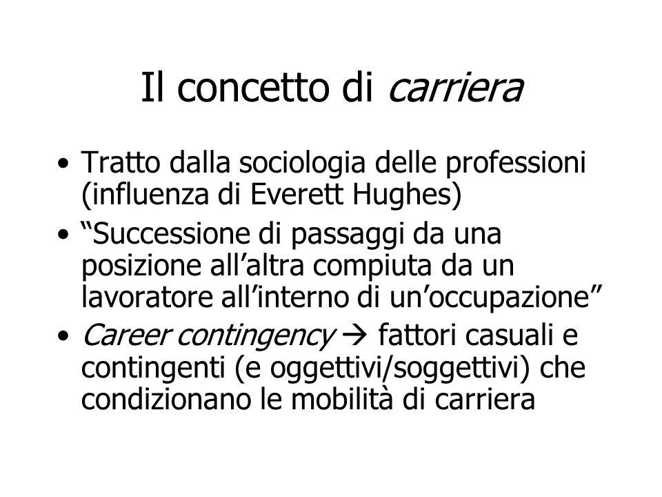 Il concetto di carriera