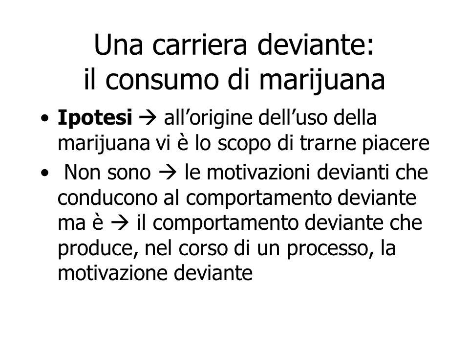 Una carriera deviante: il consumo di marijuana