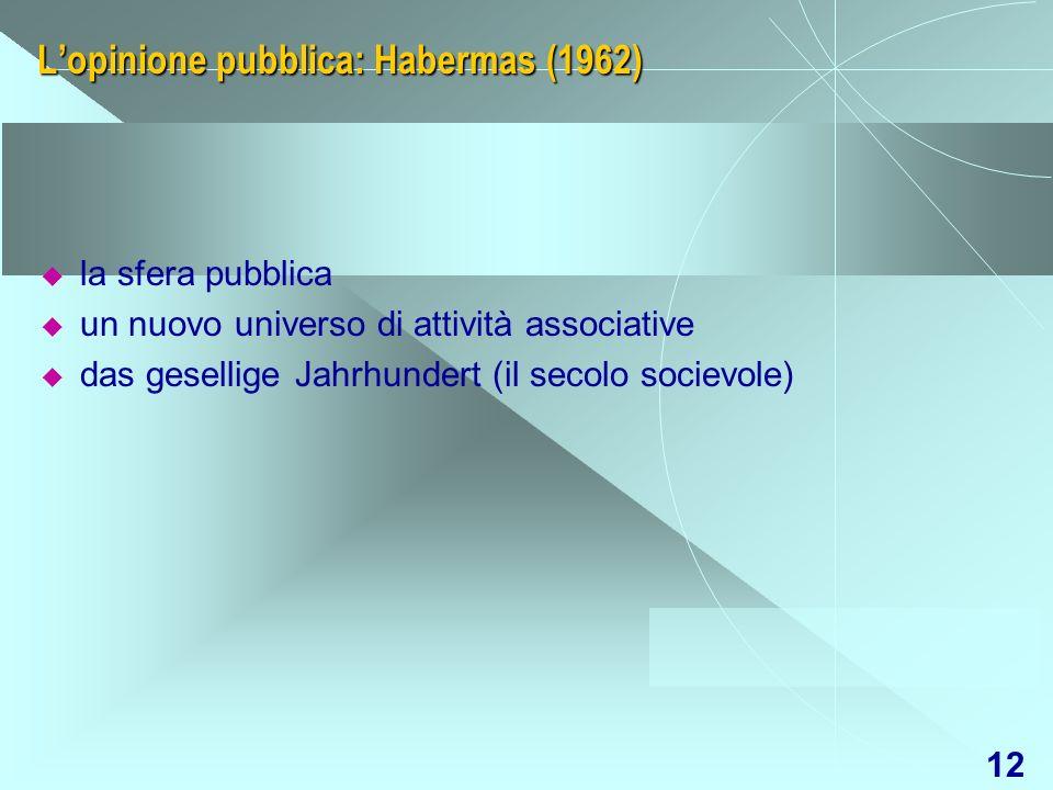 L'opinione pubblica: Habermas (1962)