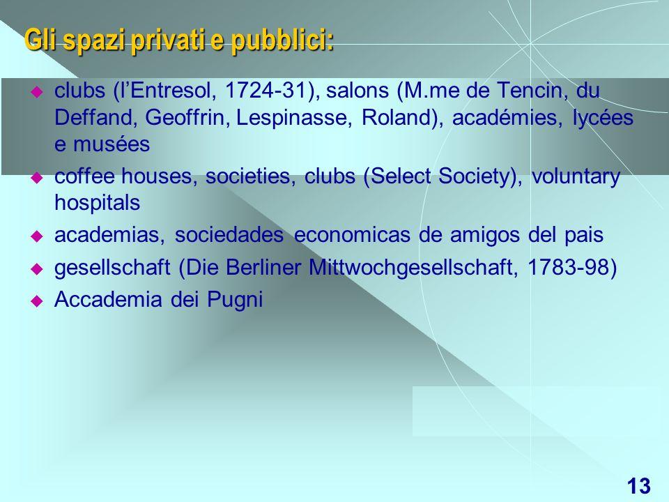 Gli spazi privati e pubblici: