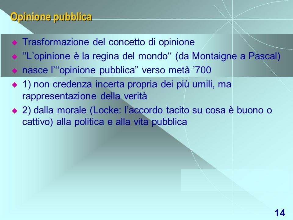 Opinione pubblica Trasformazione del concetto di opinione