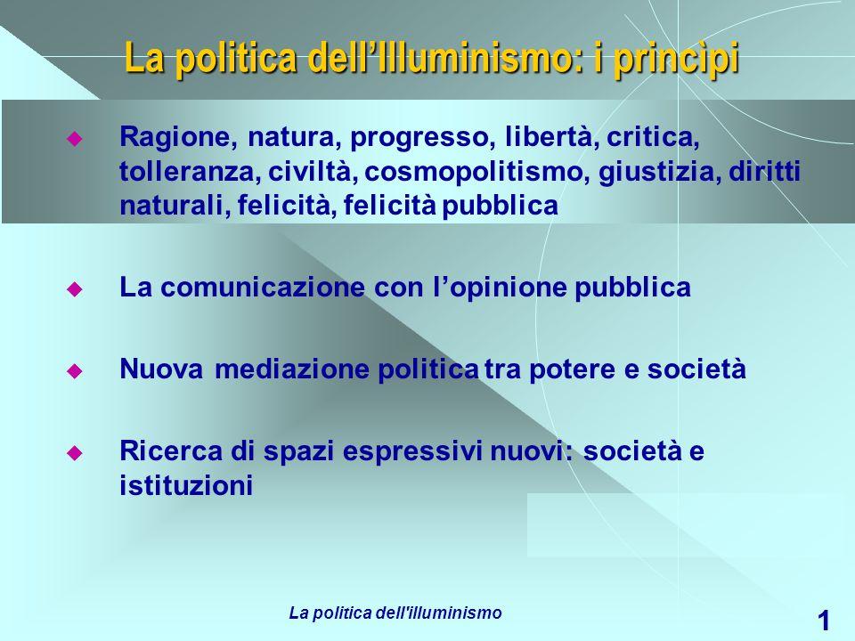 La politica dell'Illuminismo: i princìpi