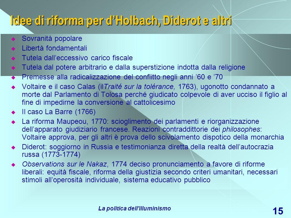 Idee di riforma per d'Holbach, Diderot e altri