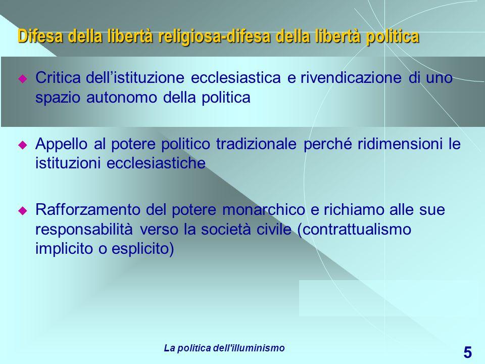 Difesa della libertà religiosa-difesa della libertà politica