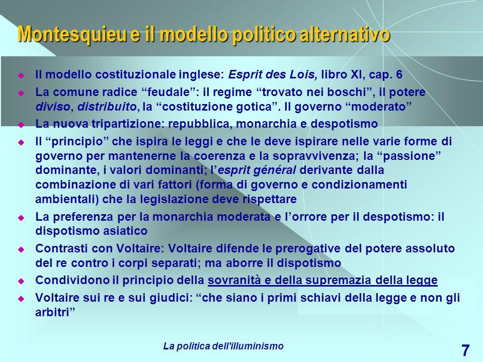 Montesquieu e il modello politico alternativo