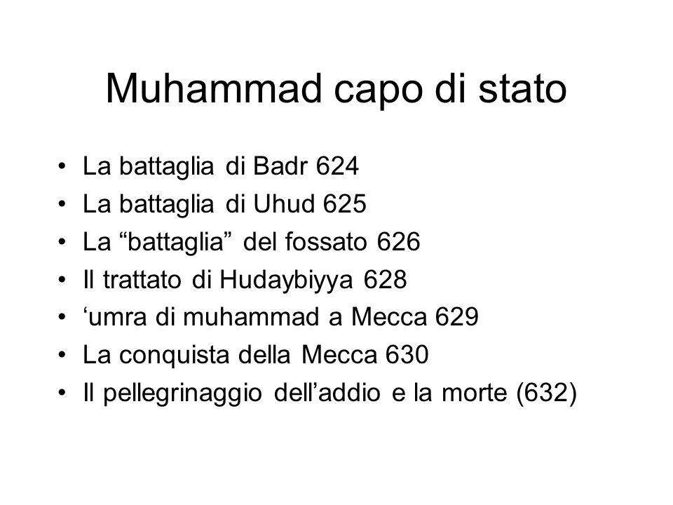 Muhammad capo di stato La battaglia di Badr 624