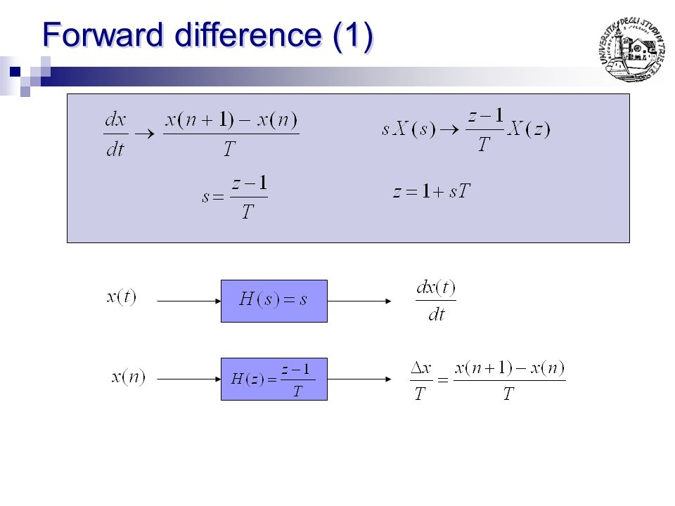 Forward difference (1)