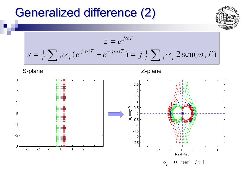 Generalized difference (2)