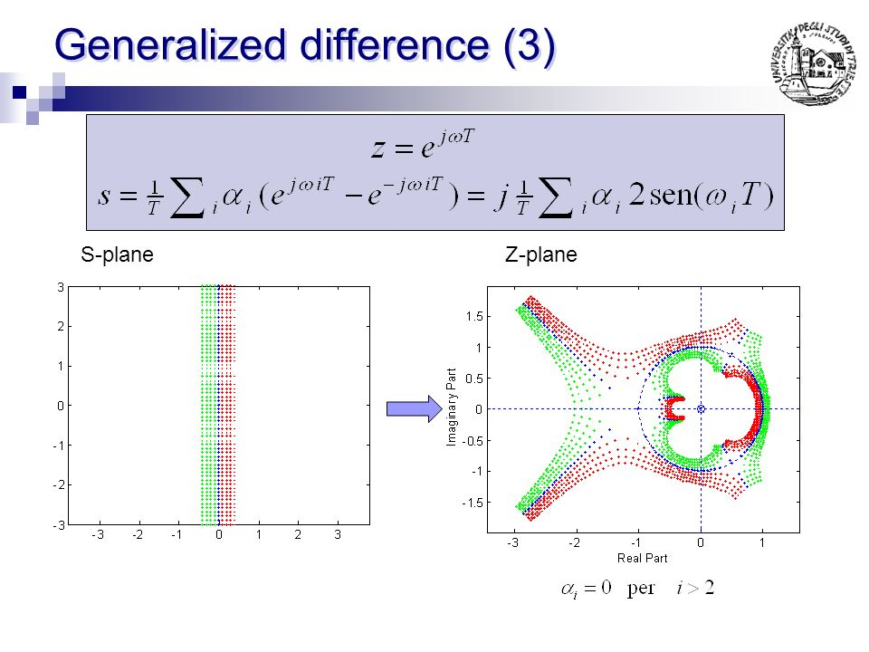 Generalized difference (3)