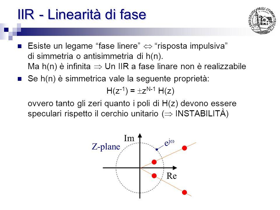 IIR - Linearità di fase Im ejw Z-plane Re