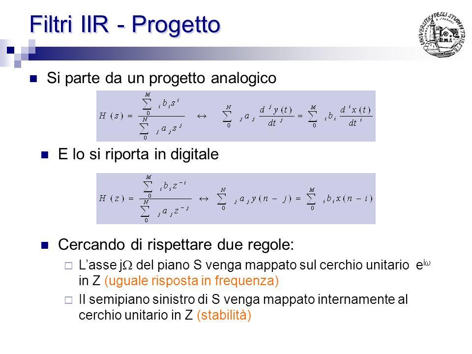 Filtri IIR - Progetto Si parte da un progetto analogico
