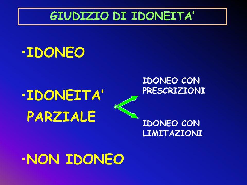 IDONEO IDONEITA' PARZIALE NON IDONEO GIUDIZIO DI IDONEITA'
