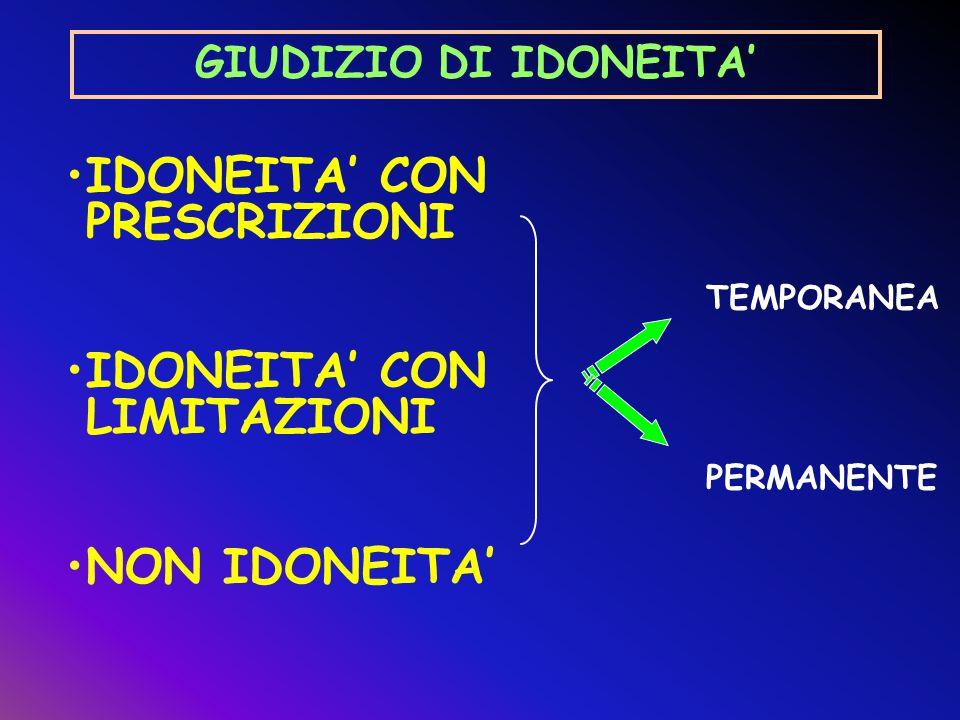 IDONEITA' CON PRESCRIZIONI
