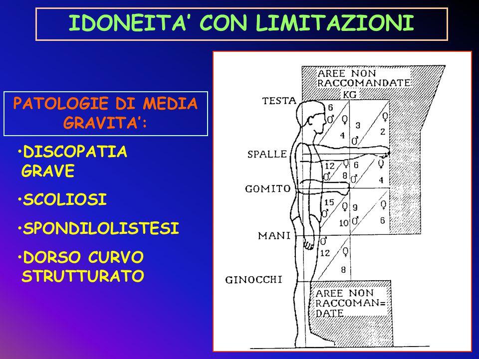 IDONEITA' CON LIMITAZIONI PATOLOGIE DI MEDIA GRAVITA':