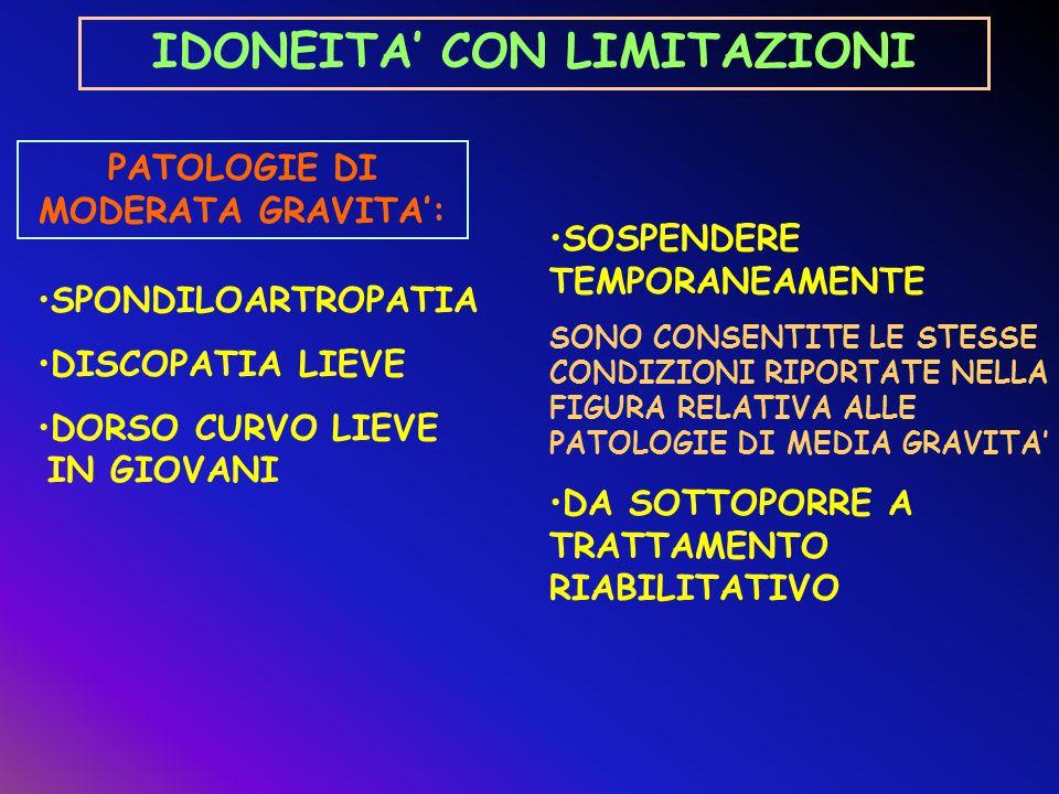 IDONEITA' CON LIMITAZIONI PATOLOGIE DI MODERATA GRAVITA':