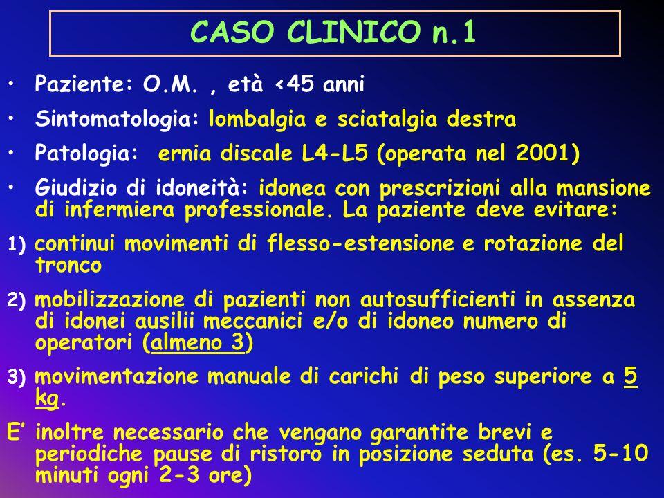 CASO CLINICO n.1 Paziente: O.M. , età <45 anni