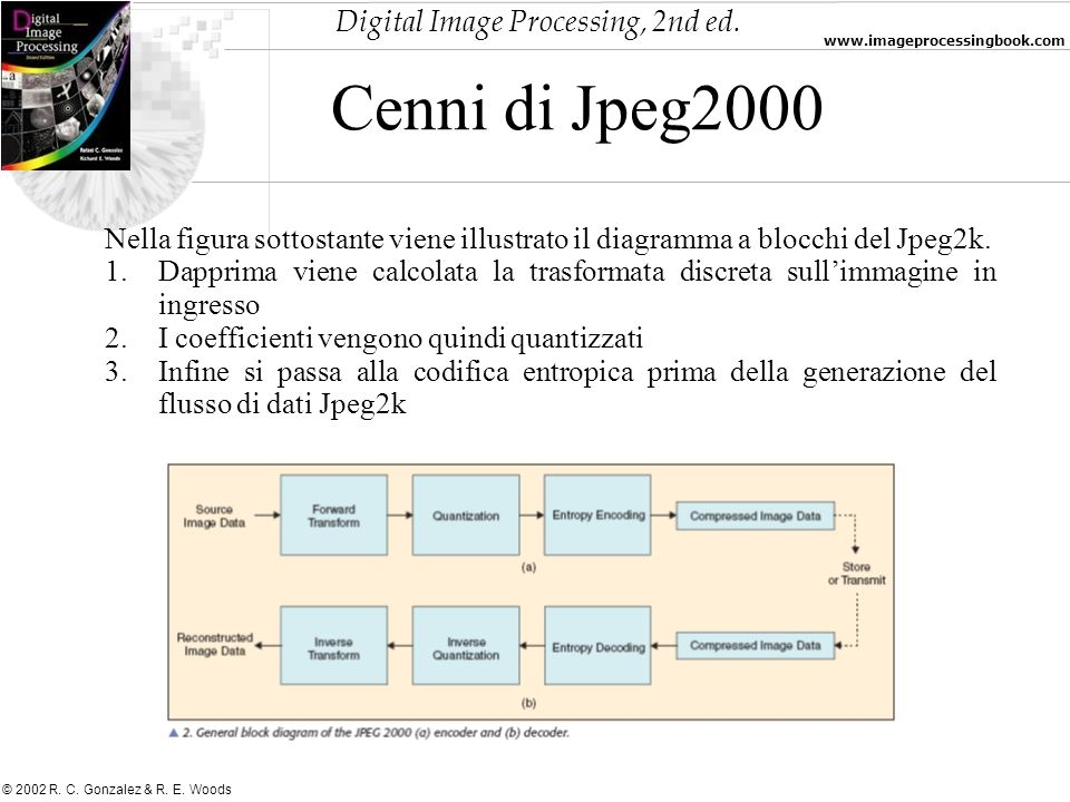 Cenni di Jpeg2000 Nella figura sottostante viene illustrato il diagramma a blocchi del Jpeg2k.