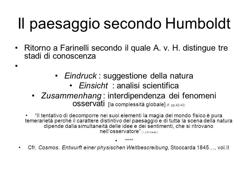 Il paesaggio secondo Humboldt