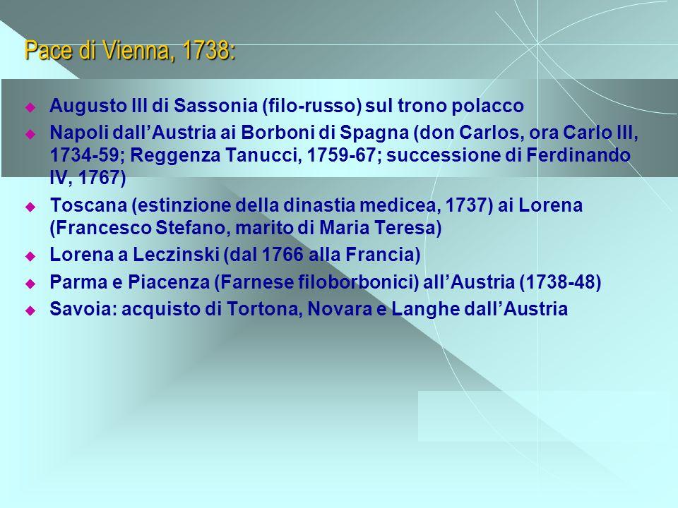 Pace di Vienna, 1738: Augusto III di Sassonia (filo-russo) sul trono polacco.