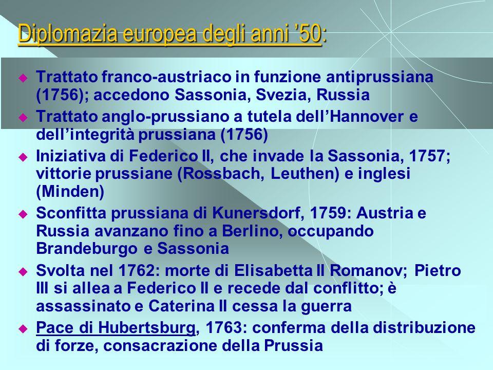 Diplomazia europea degli anni '50: