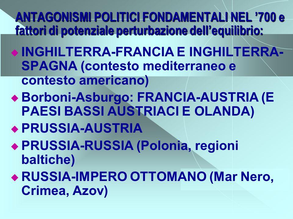 ANTAGONISMI POLITICI FONDAMENTALI NEL '700 e fattori di potenziale perturbazione dell'equilibrio:
