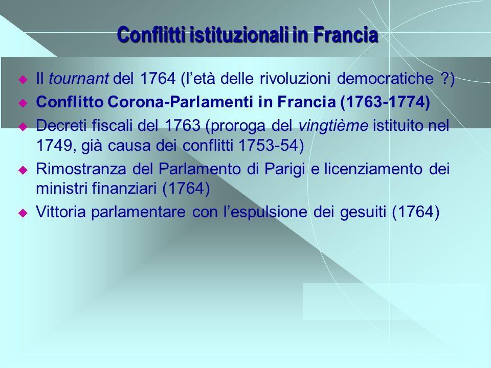 Conflitti istituzionali in Francia