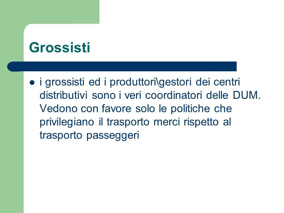 Grossisti