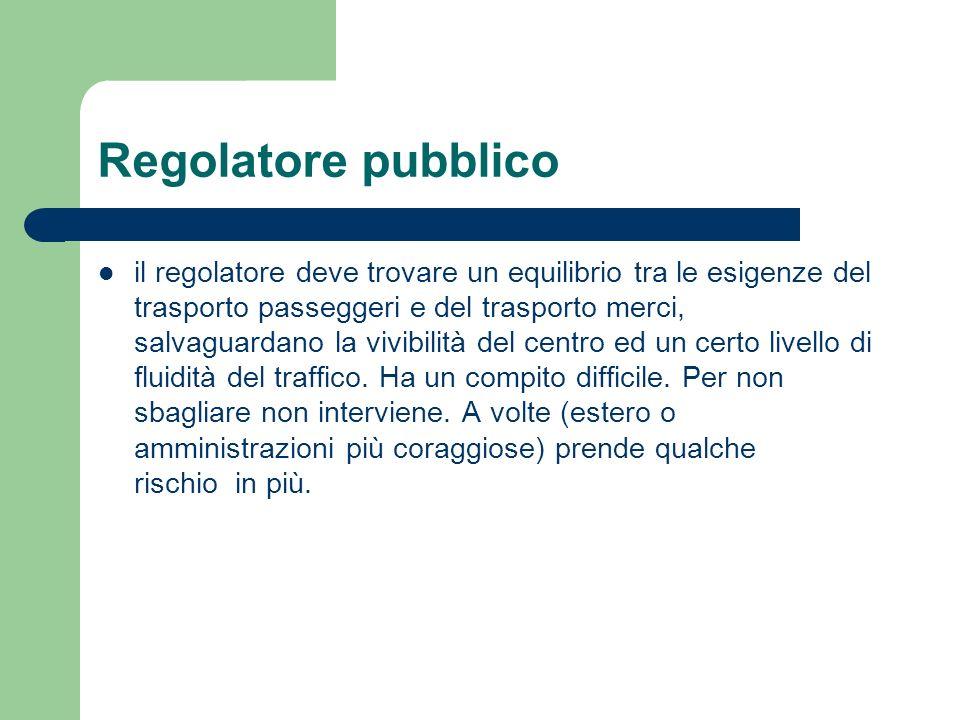 Regolatore pubblico