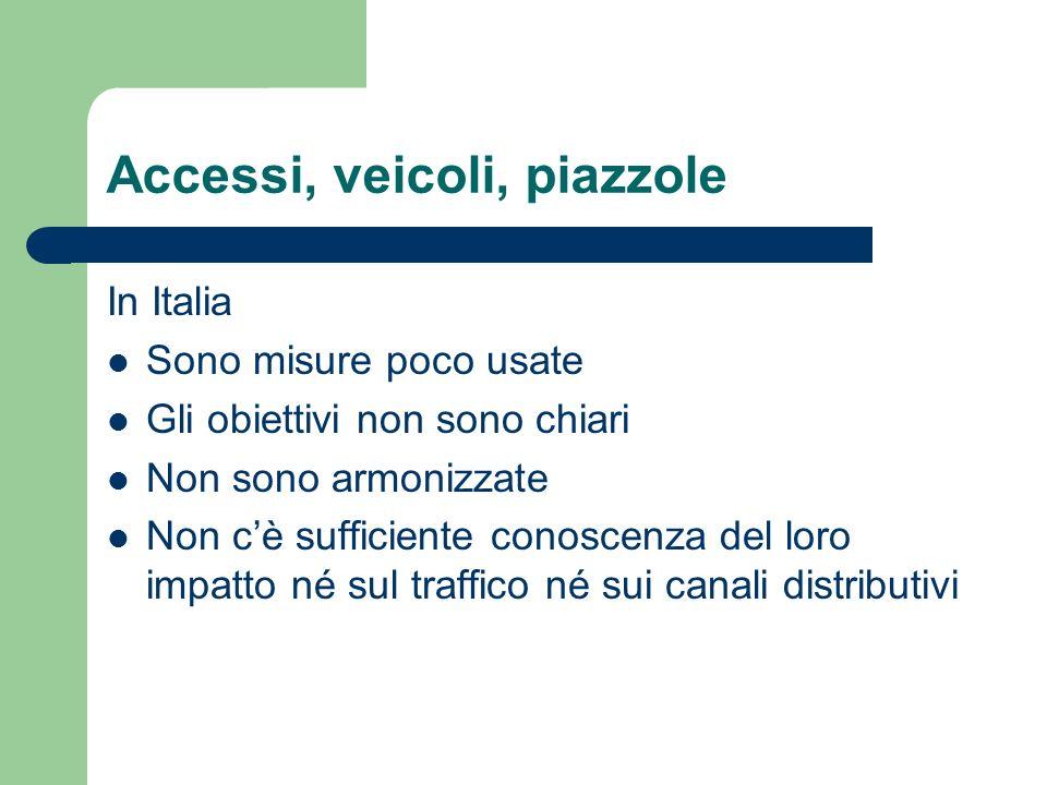 Accessi, veicoli, piazzole