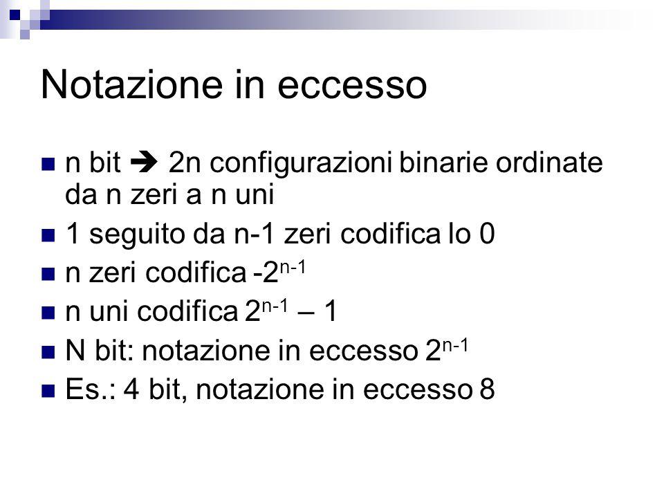 Notazione in eccesso n bit  2n configurazioni binarie ordinate da n zeri a n uni. 1 seguito da n-1 zeri codifica lo 0.