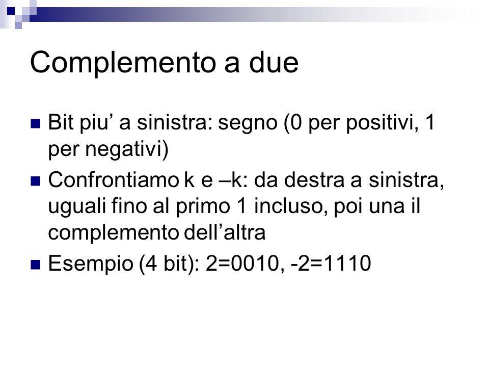 Complemento a due Bit piu' a sinistra: segno (0 per positivi, 1 per negativi)