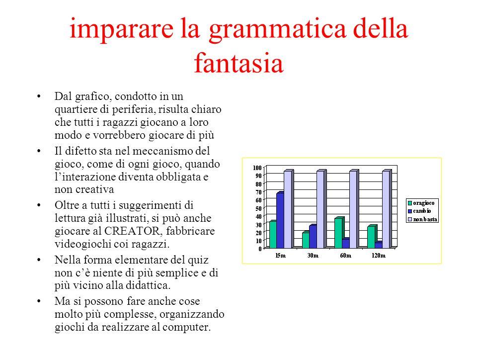 imparare la grammatica della fantasia