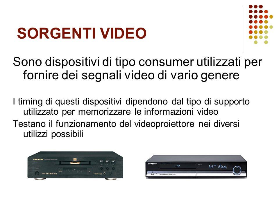 SORGENTI VIDEO Sono dispositivi di tipo consumer utilizzati per fornire dei segnali video di vario genere.