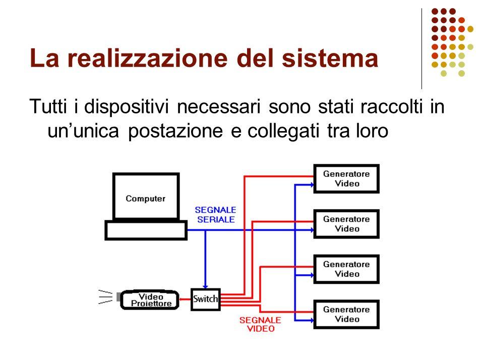La realizzazione del sistema