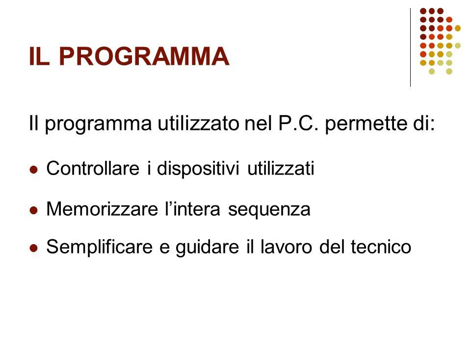 IL PROGRAMMA Il programma utilizzato nel P.C. permette di: