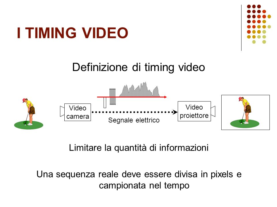 I TIMING VIDEO Definizione di timing video
