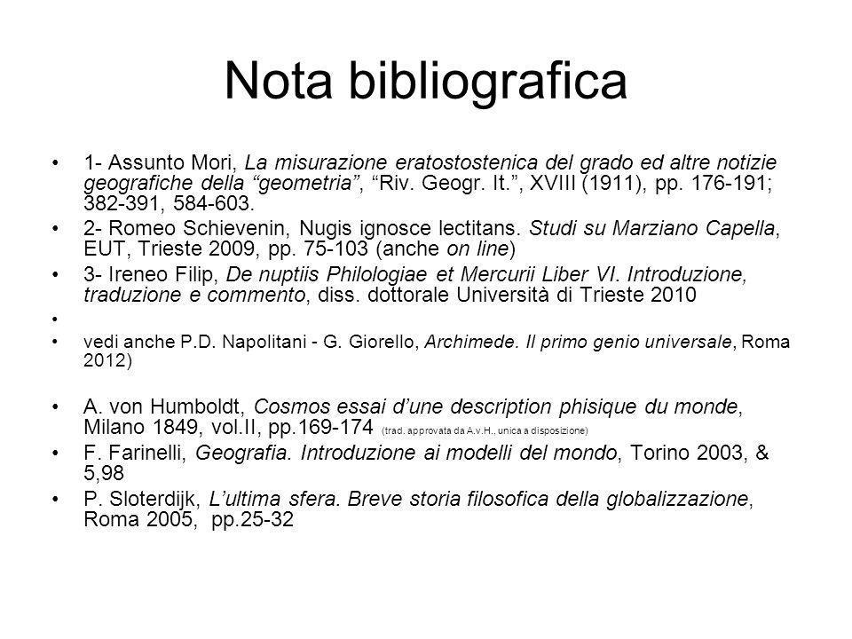 Nota bibliografica