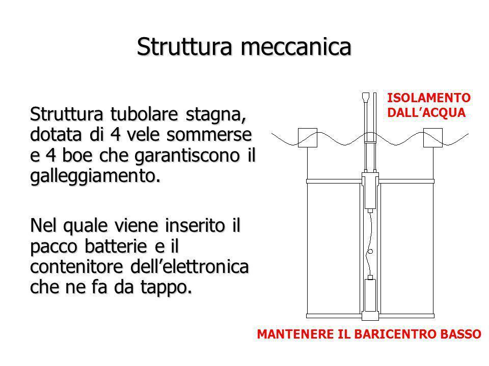 Struttura meccanica Struttura tubolare stagna, dotata di 4 vele sommerse e 4 boe che garantiscono il galleggiamento.