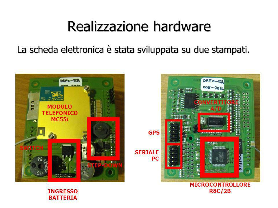 Realizzazione hardware