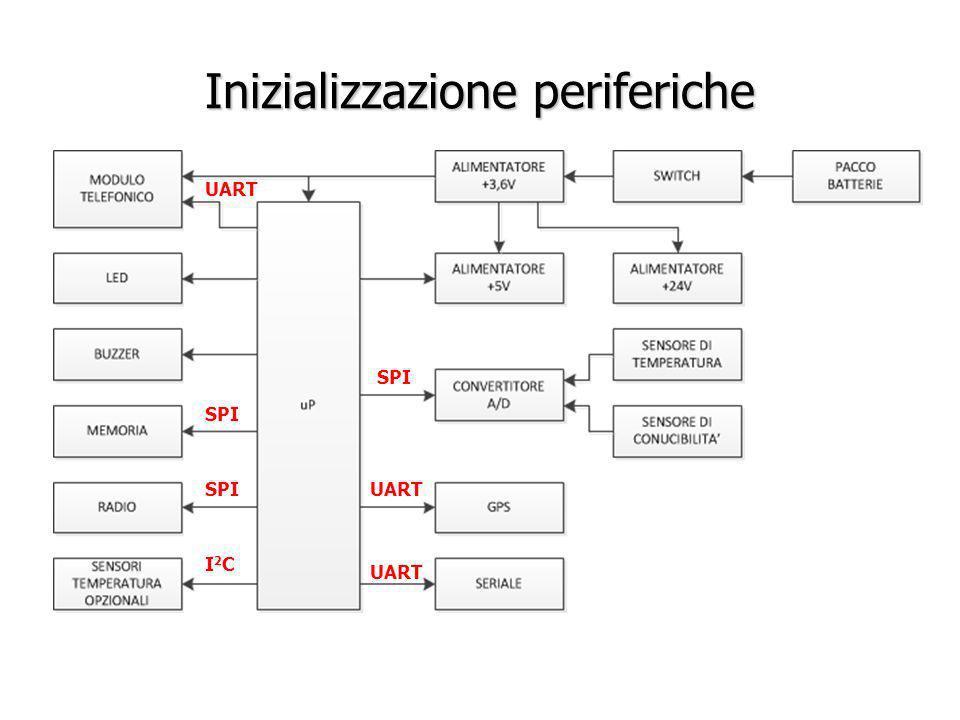 Inizializzazione periferiche