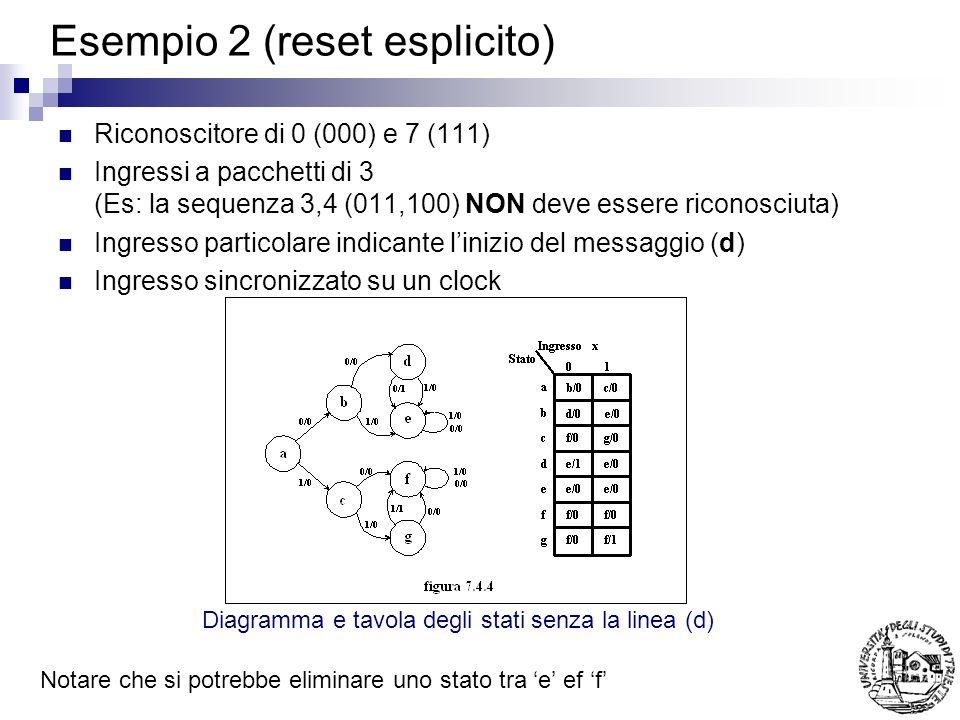 Esempio 2 (reset esplicito)