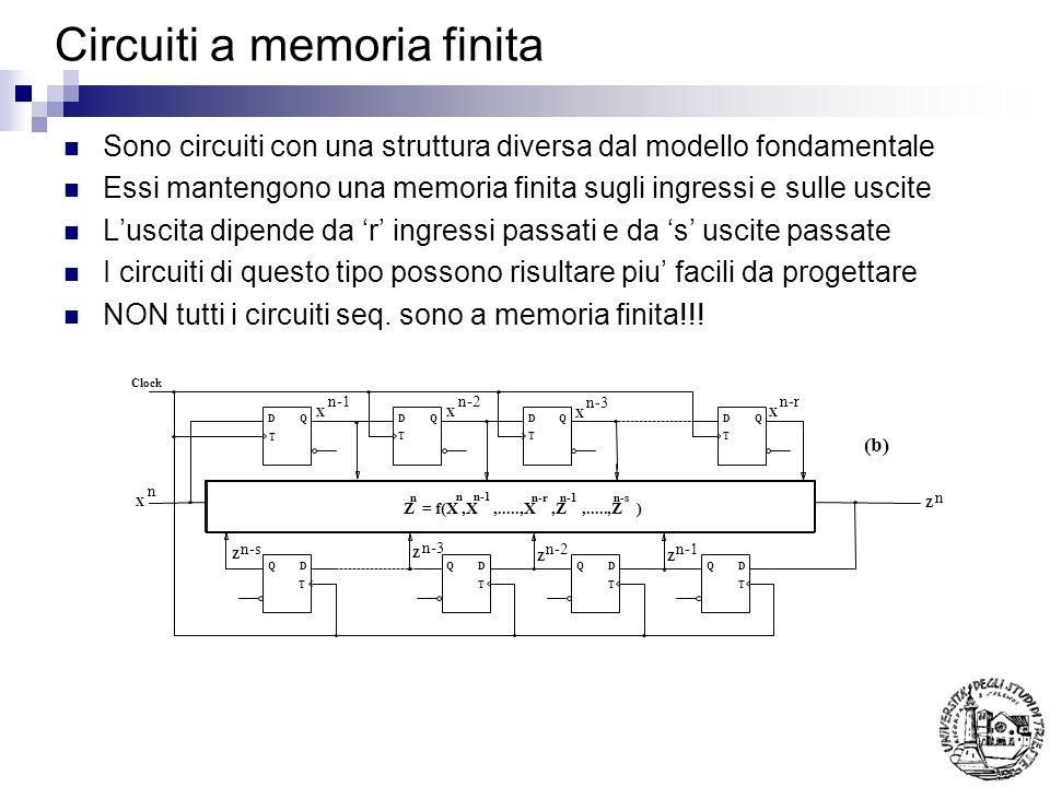 Circuiti a memoria finita