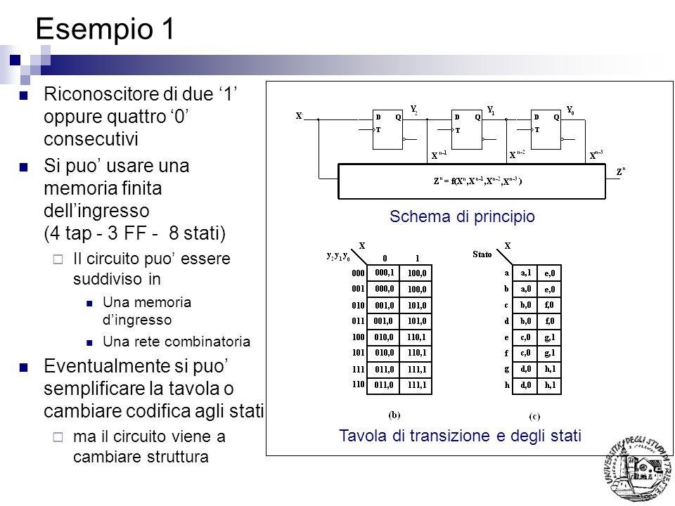 Esempio 1 Riconoscitore di due '1' oppure quattro '0' consecutivi