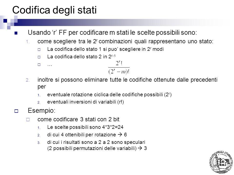 Codifica degli stati Usando 'r' FF per codificare m stati le scelte possibili sono: