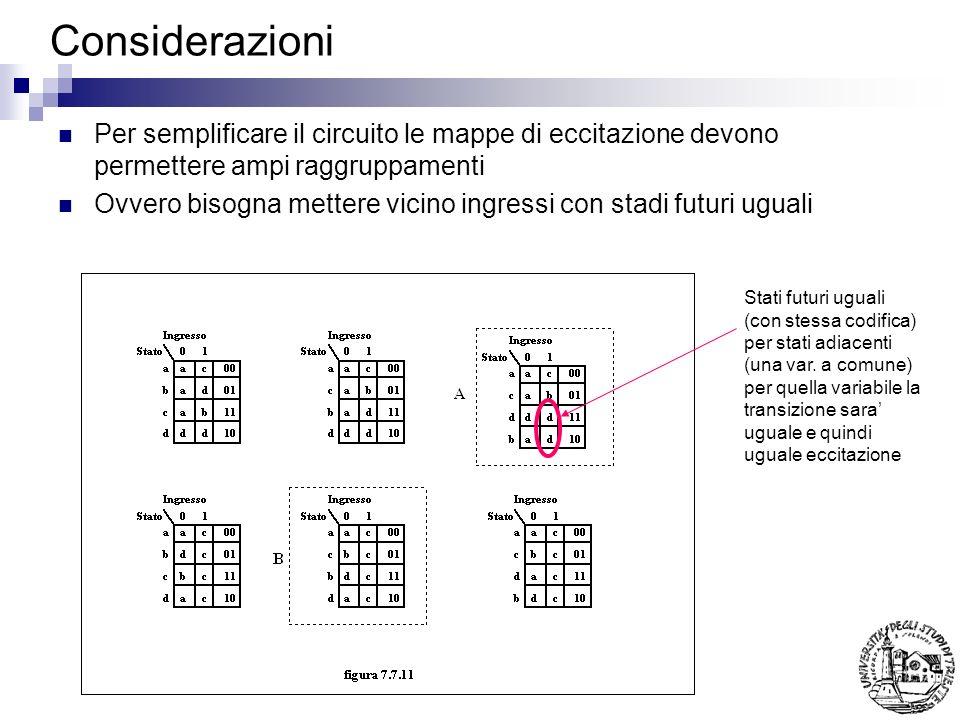 Considerazioni Per semplificare il circuito le mappe di eccitazione devono permettere ampi raggruppamenti.