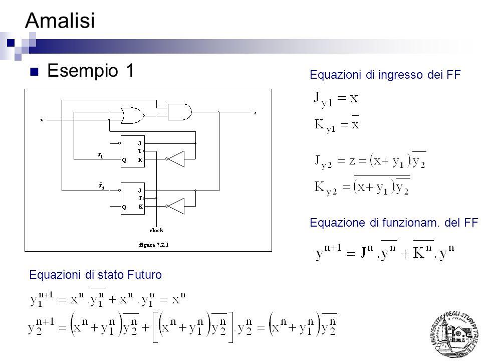 Amalisi Esempio 1 Equazioni di ingresso dei FF
