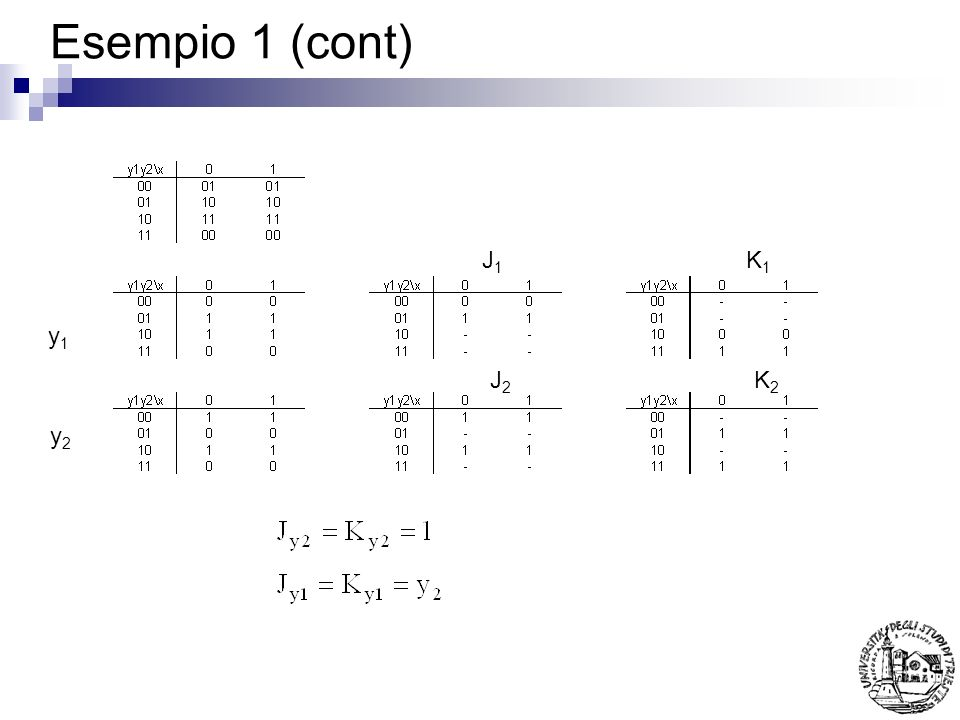 Esempio 1 (cont) J1 K1 y1 J2 K2 y2